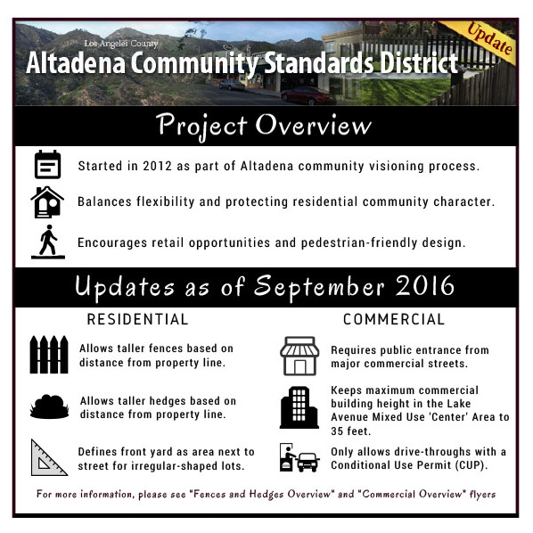 Regional Planning Commission October 26th